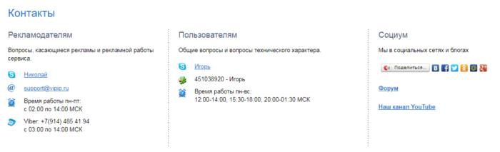 контакты Vipip.ru