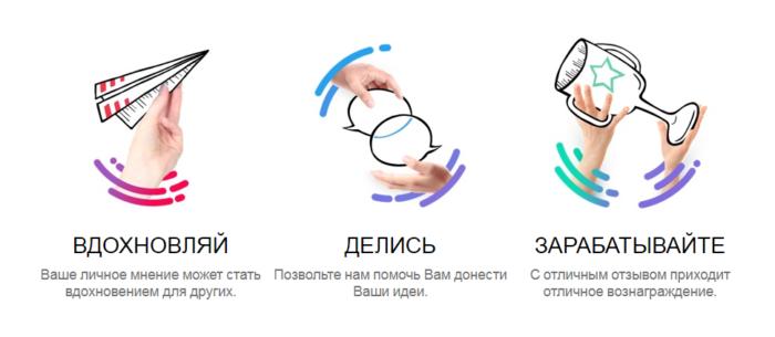 toluna.com преимущества заработка