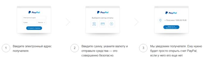 как платить