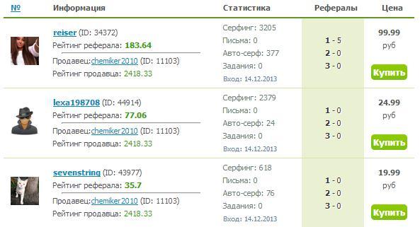 партнерка Best-Sar.ru