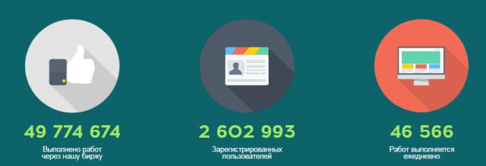 преимущества QComment.ru