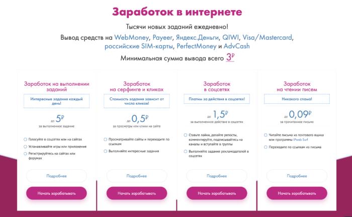 ipweb.ru способы заработка