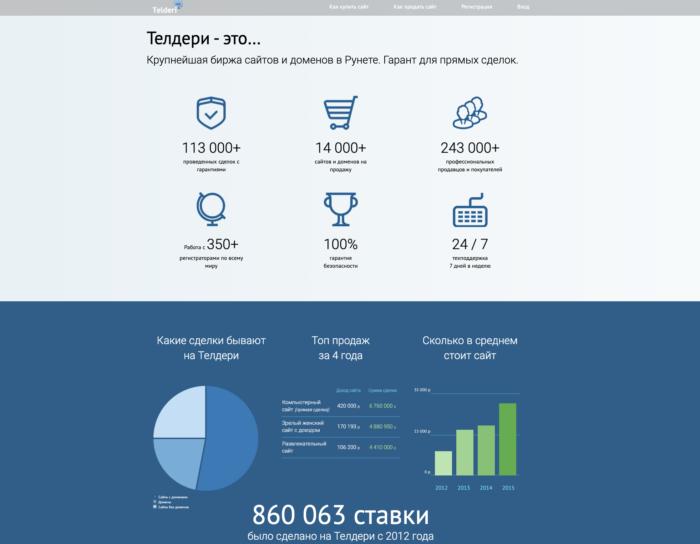 сайт для заработка Telderi.ru