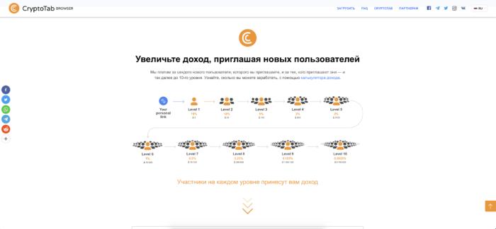 cryptotabbrowser.com доход