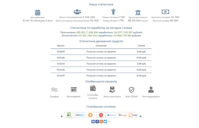 Сервис заработка и продвижения Seo-fast.ru статистика